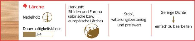 info-laerche