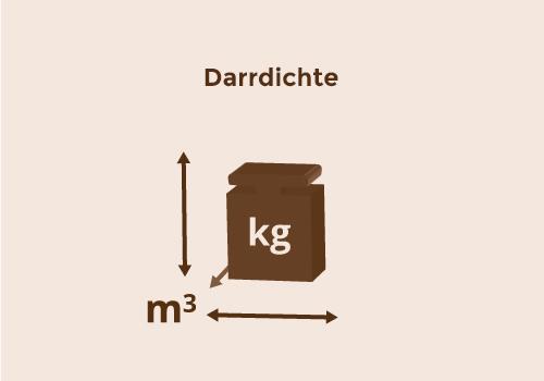 Darrdichte